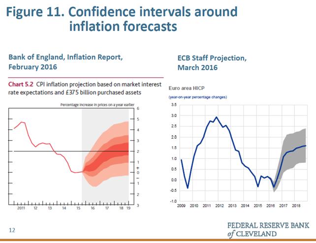 JA Inflation_1