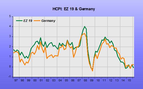 JA EZ Deflator-HCPI_2